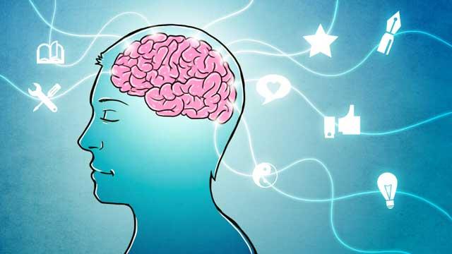 Как поменять образ мышления