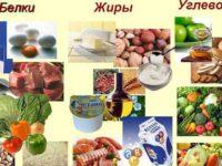 Кето диета или ПП: какое питание правильное